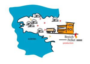 Bois breton, Breizh Pellet, Ouest, bois compressé